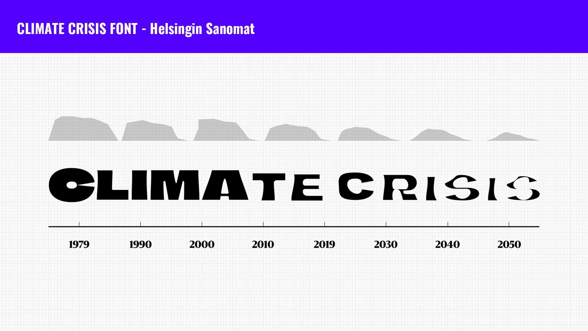 font sul climate change, climate crisis font